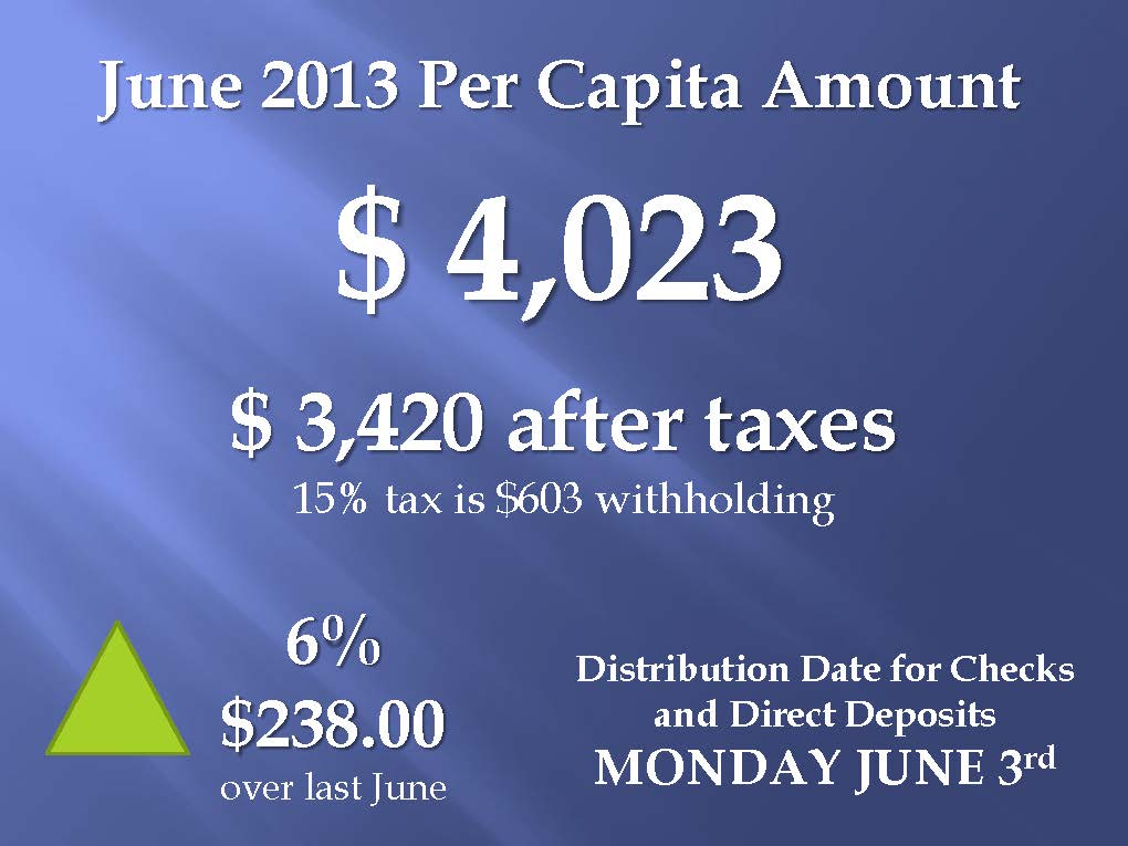 Per Capita JUNE 2013 Presentation Slide