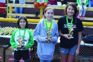 Female 9-12 Division winners: Dale Joseph (3rd), Kilyne Oocumma (2nd) and Aiyanna West (1st)  (Photos courtesy of Tara McCoy/Cherokee Choices)